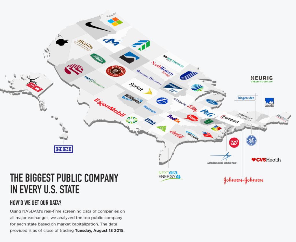 largest-pubcos-united-states